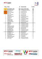 Cupwertung_Gesamt_2020-page1