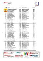 Cupwertung_Gesamt_2020-page2